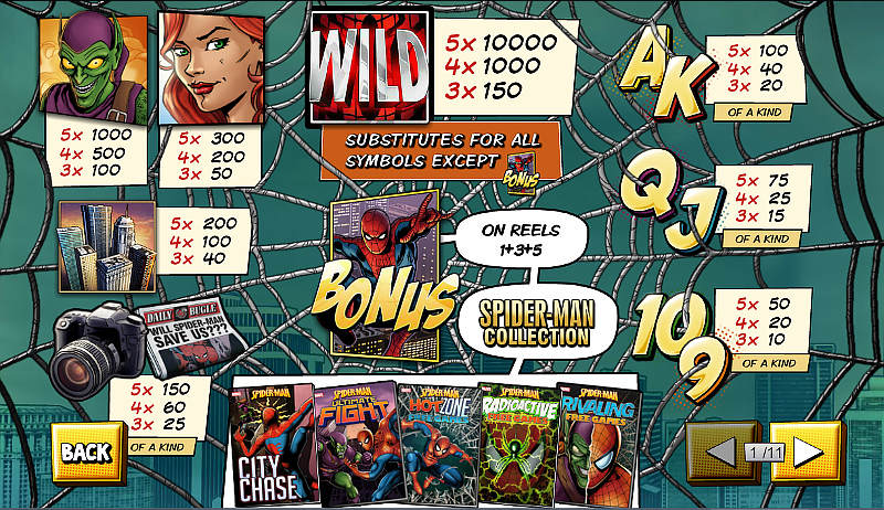 spiderman-attack-of-green-goblin-slot-info